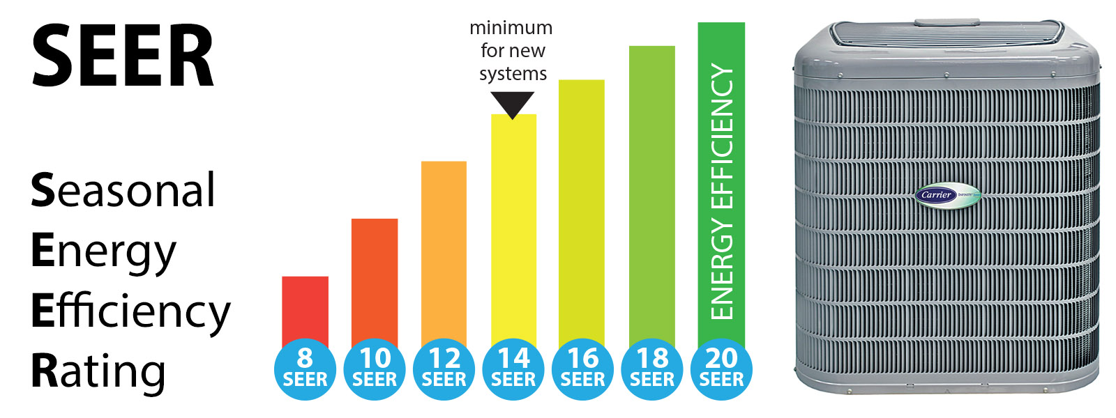 seer_rating_graphic